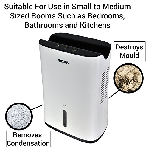 Squishy Muffinz Controls Settings : Futura 2L Mini Compact & Portable Dehumidifier with Soft Touch Control Panel, 3 Timer Settings ...