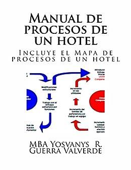Manual de procesos de un hotel: incluye el mapa de