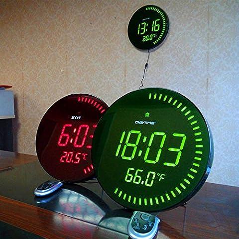 FEI&S diy acrilico caffè di stile nuovo orologio da parete orologio impostato Orologi faccia singola #5 - Tropical Luce Di Notte