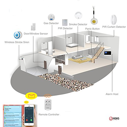 JC Wireless GSM & WIFI Security Alarm System
