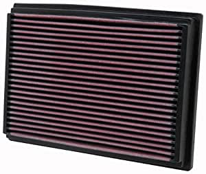 K&N 33-2804 High Performance Replacement Air Filter for Ford Ikon Flair