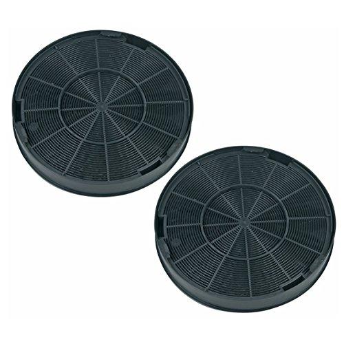 Aktivkohlefilter Kohlefilter rundes Set Dunstabzugshaube wie Typ EFF62 Faber Alternativ Electrolux AEG 9029793578 mit Sättigungsanzeige auch Indesit Ariston C00383473 Whirlpool 484000008674