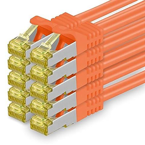 Cat.7 Netzwerkkabel 1,5m - Orange - 10 Stück - Cat7 Ethernetkabel Netzwerk Lan Kabel Rohkabel 10 Gb/s (Sftp Pimf) Set Patchkabel mit Rj 45 Stecker Cat.6a