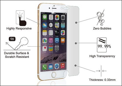 Surprise rainy day Offer- Apple iPhone 4 4S Front and Back Premium Quality Tempered Glass