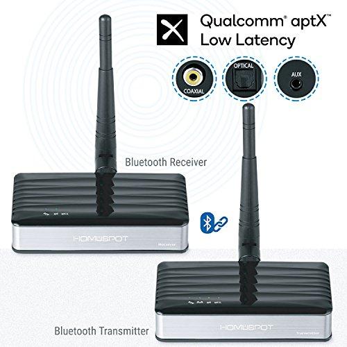 HomeSpot Bluetooth Transmitter u...