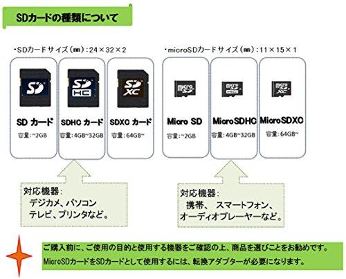510oYle73LL - [Gravis] Transcend JetDrive Lite 350 128GB oder 256GB schon ab 29,98€ inkl. Versand