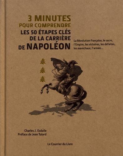 3 minutes pour comprendre les 50 tapes cls de la carrire de Napolon