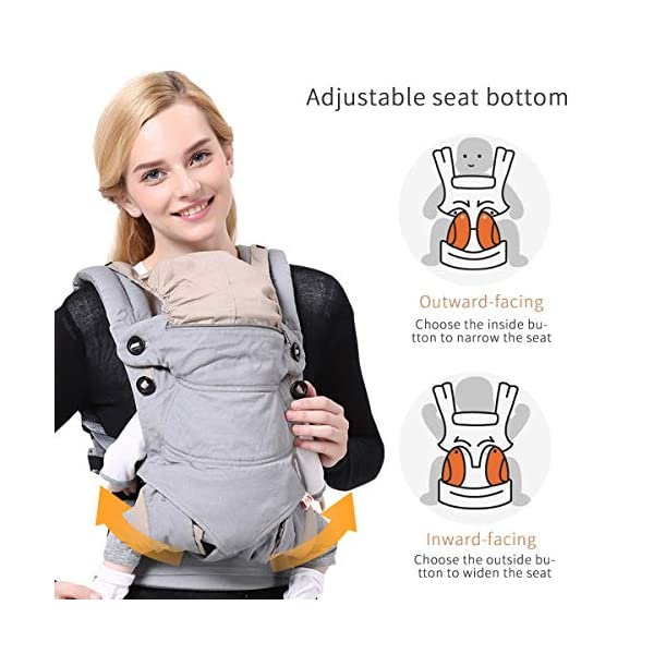 SONARIN 4-in-1 Convertible Baby Carrier,Sunscreen Hood,Ergonomic,for Newborn to Toddler(3-48 Months),Maximum Load 20kg,Front Facing Baby Carrier,Child Carrier Backpack(Grey) SONARIN Applicable age and Weight:3-48months of baby, the maximum load:20KG, and adjustable the waist size can be up to 47.2 inches (about 120 cm). Material:designers carefully selected soft and delicate 100% Cotton fabric.Soft machine wash,do not fade,ensure the comfort and breathability,high strength,safe and no deformation,to the baby comfortable and safe experience. Description:Patented design of the auxiliary spine micro-C structure and leg opening design,natural M-type sitting.Adjustable back panel that grows with baby and offers head and neck support with sleeping hood that provides UV50+ sun protection. 4