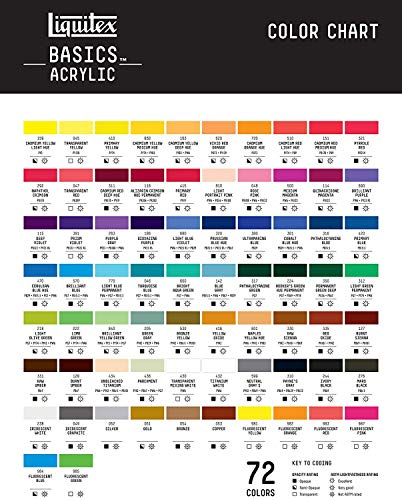 Liquitex Basics Acrylic Color (Bronze)
