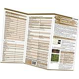 Landwirtschaftssimulator 15 - Tipps, Tricks und Tastaturbefehle auf einen Blick! (Wo&Wie / Die schnelle Hilfe)