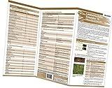 Landwirtschaftssimulator 15 - Tipps, Tricks und Tastaturbefehle auf einen Blick! (Wo&Wie) Test