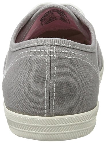 Canadians Damen 832 575000 Sneakers Grau (Lt Grey)