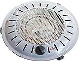 Bastilipo BET-950 Brasero Anti-Incendios, 950W, 3 Potencía s, 950 W, Otro, 3 Velocidades, Gris (Reacondicionado)