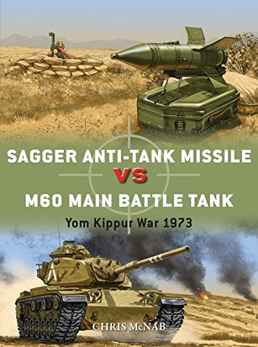 Sagger Anti-Tank Missile vs M60 Main Battle Tank: Yom Kippur War 1973 (Duel)