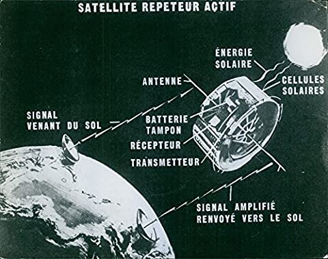 Vintage photo of 1962 An illustration of the transmission system from satellite to antenna.