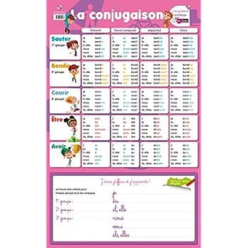 Poster-ardoise - La conjugaison