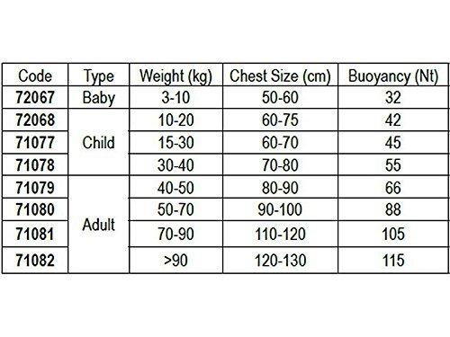 Lalizas Rettungsweste für Erwachsene 70 – 90 kg im Test - 2