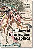 ISBN 3836567679