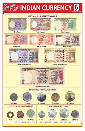 IBD vor-primäre pädagogische Kinder lernen indischen spielen Währung schneiden und Paste Aufkleber (Währung Indische)