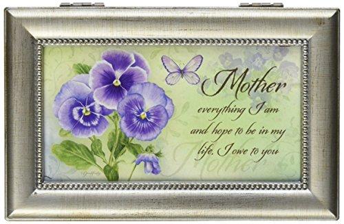 madre-todo-lo-estoy-musica-musical-mama-joyero-reproduce-lago-de-los-cisnes