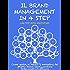 IL BRAND MANAGEMENT IN 4 STEP. Come gestire al meglio il marketing del proprio brand valorizzandone potenzialità ed efficacia.