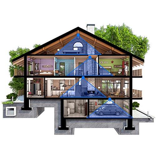 deleyCON Infrarot Decken-Bewegungsmelder – für Innenbereich – 360° Arbeitsfeld – Reichweite bis 6m – einstellbare Umgebungshelligkeit – IP20 Schutzklasse – optimal für Unterputz Deckenmontage – Weiß - 5