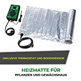 Bio Green Heizmatte inkl. Thermostat - 4
