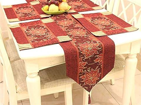 YFQH-Chemin de table rustique américaine Yarn-Dyed Coton Chemin de table Jacquard Nappe Tapis de table napperons serviettes