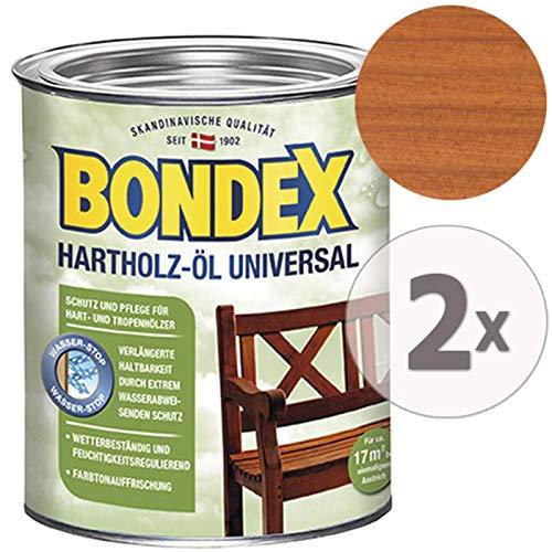 Bondex  <strong>Überstreichbar nach ca.</strong>   24 h