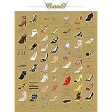 Las zapatillas de muchos de Carrie Bradshaw de armario (18x 24) por Pop Chart Lab