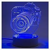 3d Cameras Review and Comparison