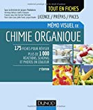 Fiches Organiques - Best Reviews Guide