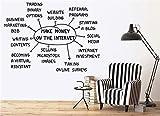 pegatinas de pared decorativas extraíbles Ganar dinero en Internet Realizar encuestas en línea y convertirse en un asistente visual Diferentes maneras