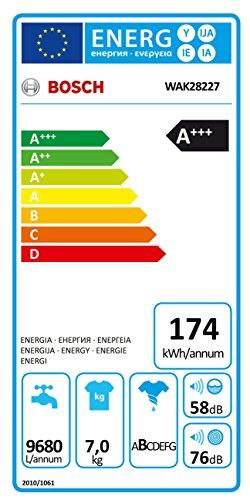 Bosch WAK28227 Serie 4 Waschmaschine / A+++ / 1400UpM / 174 kWh/Jahr / 7 kg / 9680 L / weiß / Pflegeleicht Plus