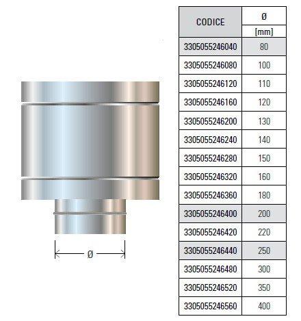 CORDIVARI–aluminié acier inoxydable D. 100Mono Mural AISI 316L CORDIVARI–-Chapeau à fût