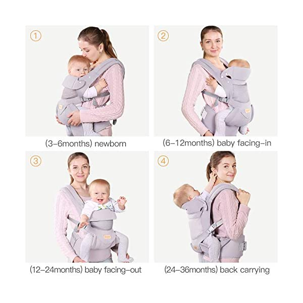Ergonomic Baby Carrier with Adjustable Hipseat,for M Position,is The Benefits of improving Blood Circulation-Soft Baby Carriers with Front and Back Positions for Infants to Toddlers,Up to 60lbs,Grey tiancaiyiding ❤ Ergonomic Design: Wide and thick backpack straps help relieve stress . Easy to put on or take off. ❤ M shape Position: Stop hurting your baby's legs. Keep blood circulation in normality. ❤ All-round Support: Simple and thus strong structure. 360° wraps the baby against falling out. Collapsible hood for wind and sun protection 6