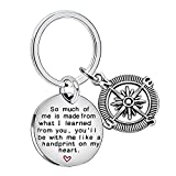 Best Lauhonmin Gifts For A Men - Compass Key Chain Graduation Gift Appreciation for Teacher Review