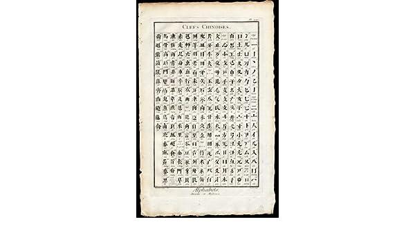 34 Chinesisches Alphabet Zum Ausdrucken - Besten Bilder ...