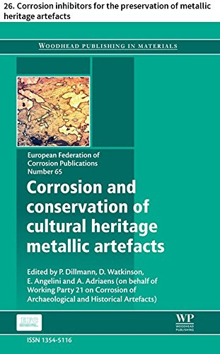 corrosion-and-conservation-of-cultural-heritage-metallic-artefacts-26-corrosion-inhibitors-for-the-p