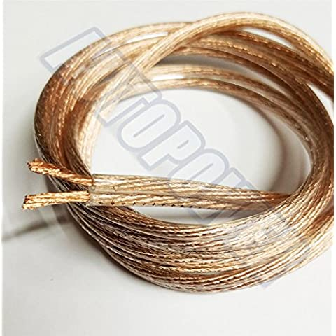 18m Quality 2x 1.50mm Multi Strand Loud Speaker Cable/Wire Ofc - Home/Car Audio