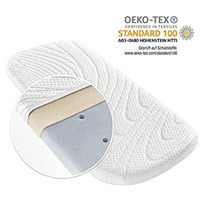 ALVI Pram & Moses Basket Mattress with Dry Effect - TENCEL® 3-Layer Point Elastic Cold Foam Mattress | Breathable | Hypoallergenic | Oeko-Tex Certified - 75 x 33cm