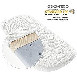 Alvi matelas pour landau, nacelle, couffin TENCEL® & Dry - 75 x 33 cm | housse avec protection d'humidité | canaux d'air verticaux / coussin d'air 3D / anti-allergénique / sans substances nocives.