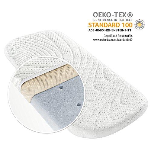 Alvi materasso per carrozzina e materassino navicella tencel® & dry - 75 x 33 cm - protezione umidità - canali di aerazione verticali - imbottitura air 3d - ipoallergenico - senza sostanze nocive