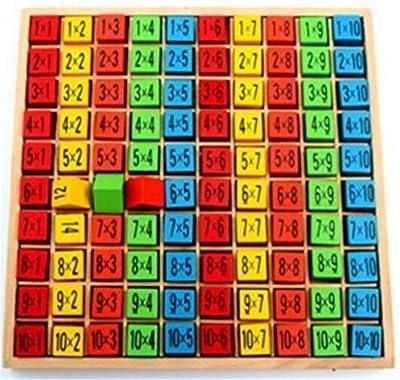 NWYJR Juguetes educativos Set de juguetes educativos tabla de multiplicar número rompecabezas aprendizaje Ilustración infantil de madera 10 * 10