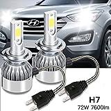 ZOTO H7 LED COB Auto Voiture Ampoule Kit Blanc,72W 7600lm H7 Headlight Lampe Remplacer HID Ampoules 6000K