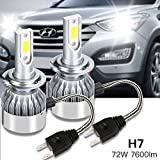 ZOTO Super Bright Car LED Headlight Bulbs H7,72W 7600lm Car Exterior White COB Light Bulbs Conversion Kit 12v Replace for Halogen or HID Bulbs