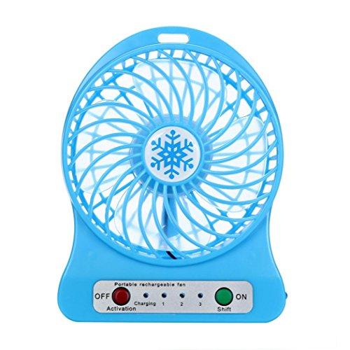 NINGSUN_Casa Ningsun Portatile ricaricabile Luce a led Fan Condizionatore Mini scrivania USB Ventola della batteria velocità potente e silenzioso per scrivania,auto,casa ufficio,viaggiare (Mini, Blu)