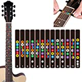 Guitar Fretbboard Note Decals Fingercard Map Sticker for Beginner Learner Practice Fit 6 Strings Acoustic Electric Guitar