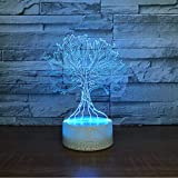 Best General Electric Christmas Trees - Fushoulu Wishing Tree Visual Stereo 3D Lamp Led Review