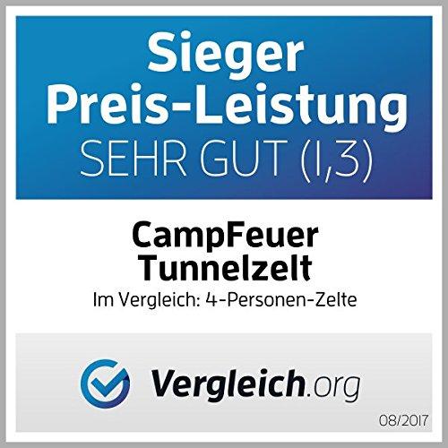 CampFeuer – Tunnelzelt mit versetzbarer Wand - 2